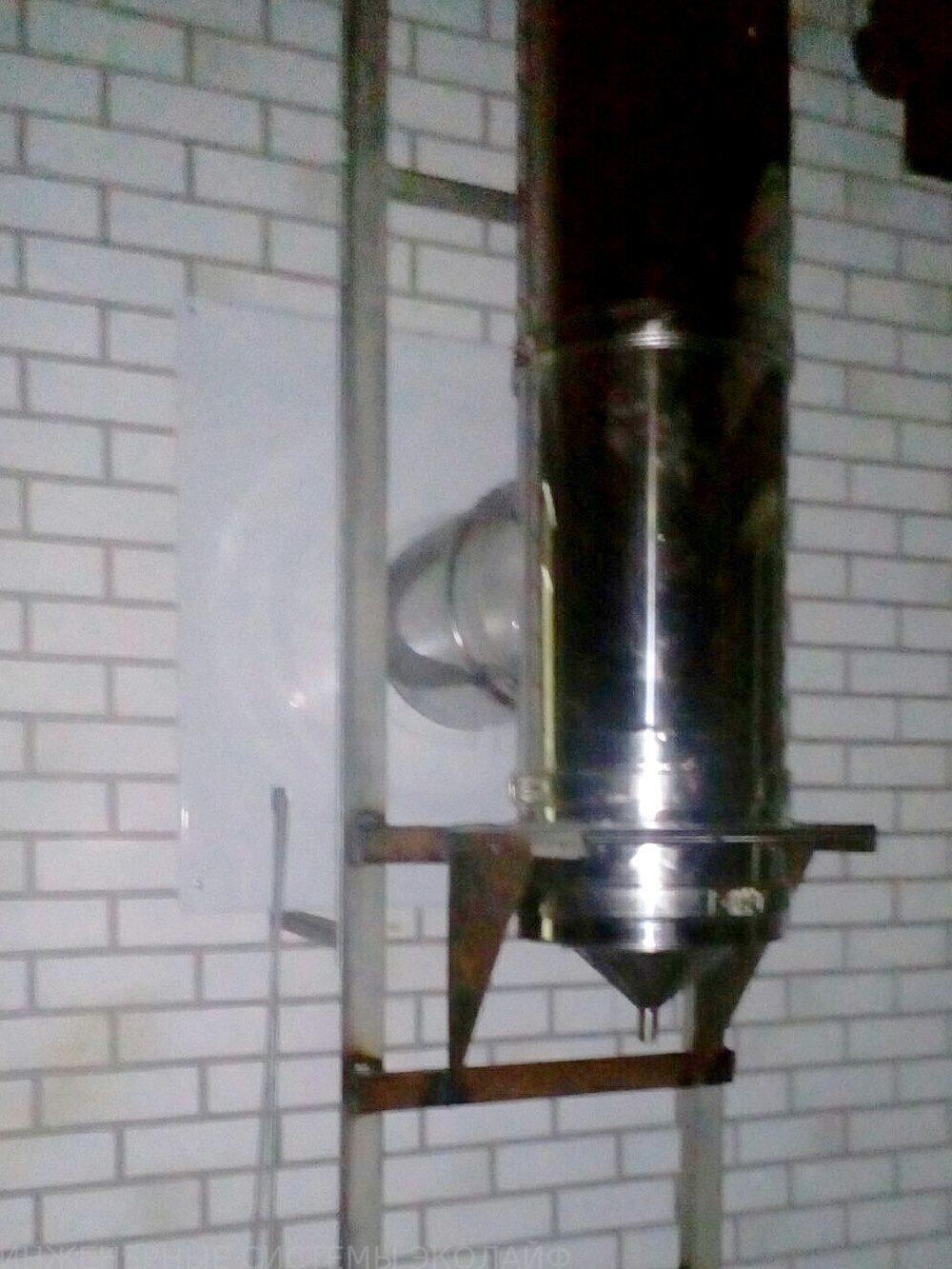 дефлектор для дымохода купить в алматы